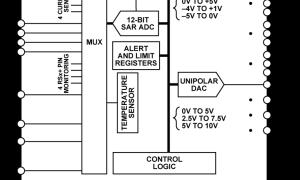 AD7293ADC和DAC组合参数介绍及中文PDF下载