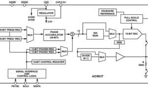 AD9837直接数字频率合成器参数介绍及中文PDF下载