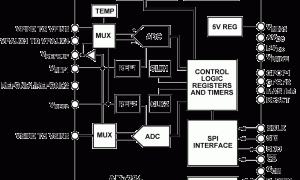 AD7284多节电池仓库监控器参数介绍及中文PDF下载