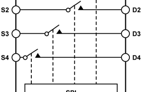 ADGS5412双电源模仿开关与多路复用器参数介绍及中文PDF下载